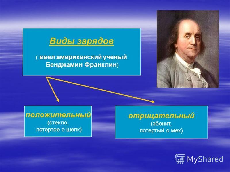 Виды зарядов ( ввел американский ученый Бенджамин Франклин ) положительный (стекло, потертое о шелк) отрицательный (эбонит, потертый о мех)