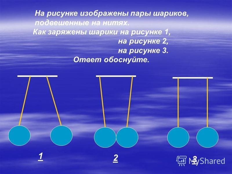 На рисунке изображены пары шариков, подвешенные на нитях. Как заряжены шарики на рисунке 1, на рисунке 2, на рисунке 3. Ответ обоснуйте. 1 2 3