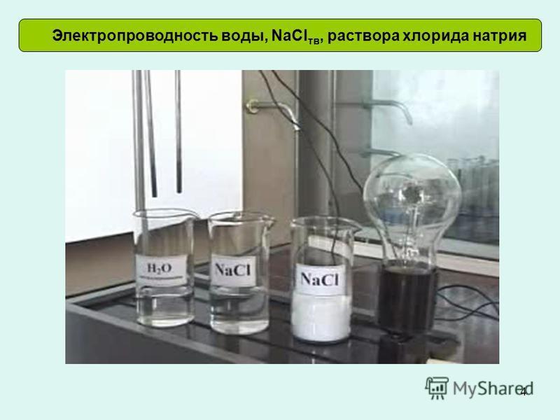 4 Электропроводность воды, NaCl тв, раствора хлорида натрия