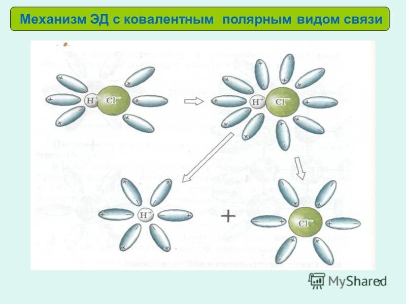 7 Механизм ЭД с ковалентным полярным видом связи