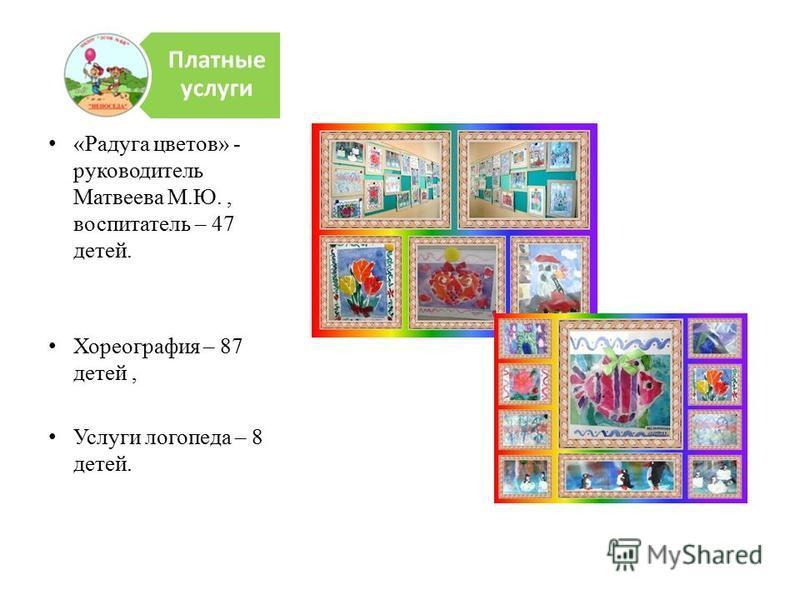 Платные услуги «Радуга цветов» - руководитель Матвеева М.Ю., воспитатель – 47 детей. Хореография – 87 детей, Услуги логопеда – 8 детей.
