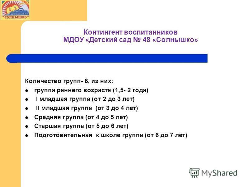 Контингент воспитанников МДОУ «Детский сад 48 «Солнышко» Количество групп- 6, из них: группа раннего возраста (1,5- 2 года) I младшая группа (от 2 до 3 лет) II младшая группа (от 3 до 4 лет) Средняя группа (от 4 до 5 лет) Старшая группа (от 5 до 6 ле