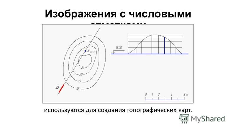 Изображения с числовыми отметками используются для создания топографических карт.
