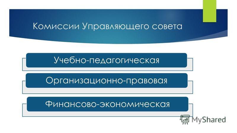 Комиссии Управляющего совета Учебно-педагогическая Организационно-правовая Финансово-экономическая