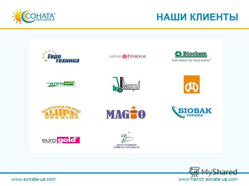 НАШИ КЛИЕНТЫ www.sonata-ua.com www.franch.sonata-ua.com