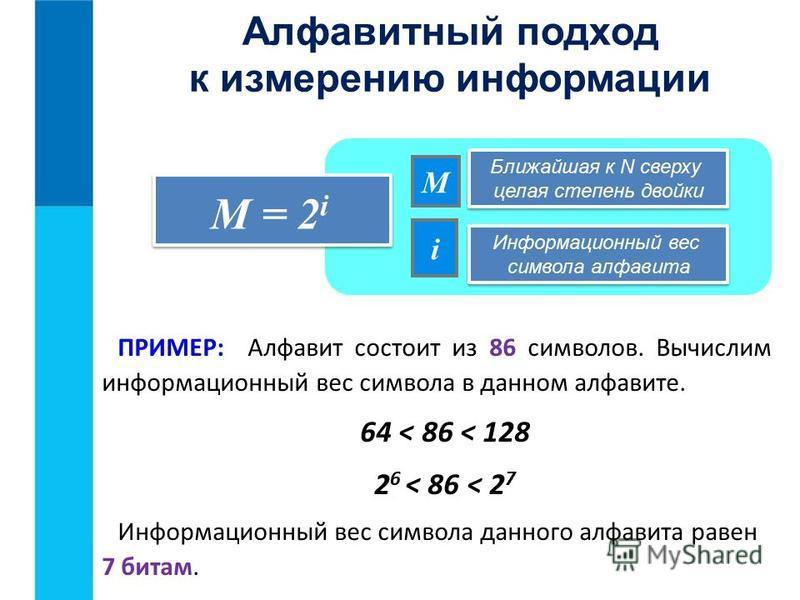 Алфавитный подход к измерению информации М i М = 2 i Ближайшая к N сверху целая степень двойки Информационный вес символа алфавита ПРИМЕР: Алфавит состоит из 86 символов. Вычислим информационный вес символа в данном алфавите. 64 < 86 < 128 2 6 < 86 <