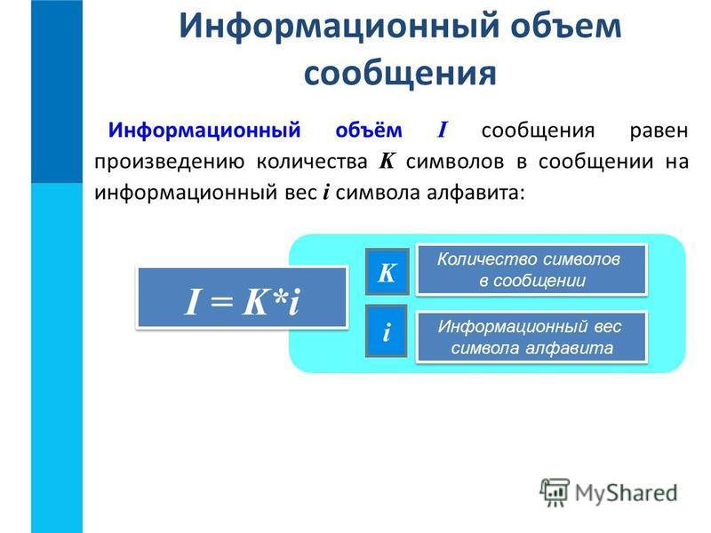 Информационный объем сообщения Информационный объём I сообщения равен произведению количества K символов в сообщении на информационный вес i символа алфавита: K i I = K*i Количество символов в сообщении Количество символов в сообщении Информационный