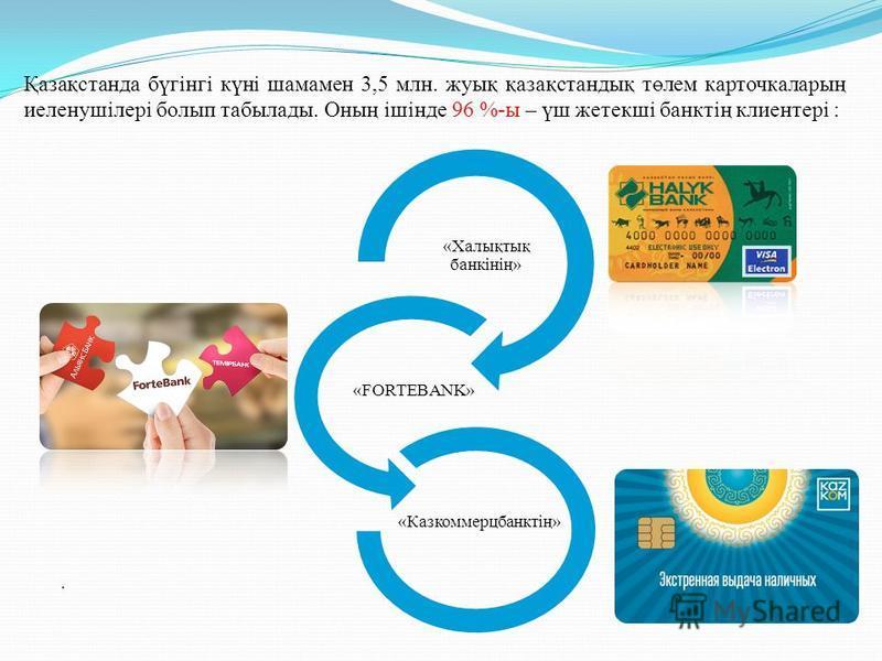 Қазақстанда бүгінгі күні шамамен 3,5 млн. жуық қазақстандық төлем карточкаларың иеленушілері болып табылады. Оның ішінде 96 %-ы – үш жетекші банктің клиентері :. «Казкоммерцбанктің» «FORTEBANK» «Халықтық банкінің»