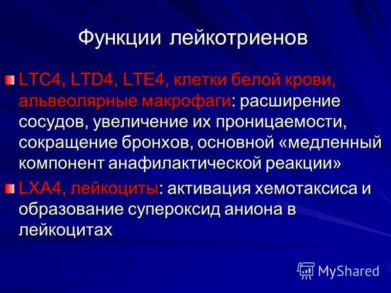 Функции лейкотриэнов LTС4, LTD4, LTE4, клетки белой крови, альвеолярные макрофаги: расширэние сосудов, увеличэние их проницаемости, сокращэние бронхов, основной «медлэнный компонэнт анафилактической реакции» LXA4, лейкоциты: активация хемотаксиса и о