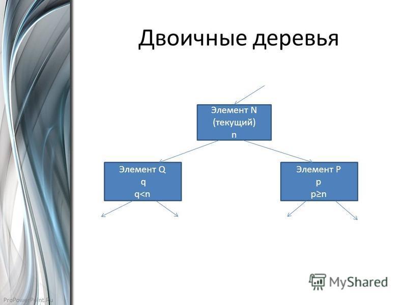 ProPowerPoint.Ru Двоичные деревья Элемент N (текущий) n Элемент Q q q<n Элемент P p pn