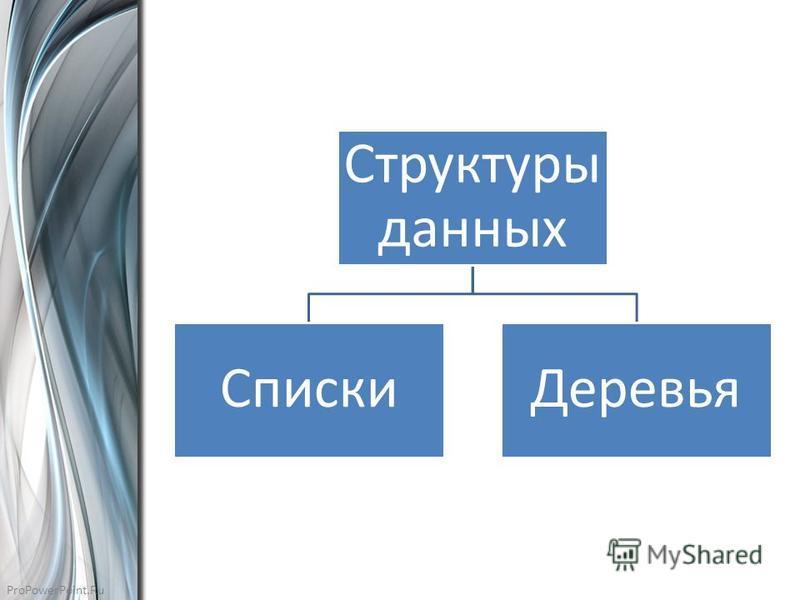 ProPowerPoint.Ru Структуры данных Списки Деревья