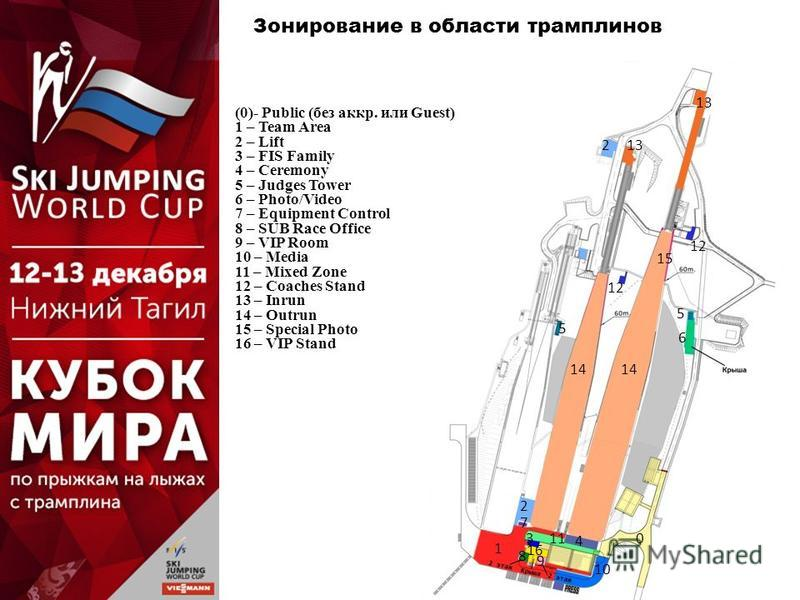(0)- Public (без аккр. или Guest) 1 – Team Area 2 – Lift 3 – FIS Family 4 – Ceremony 5 – Judges Tower 6 – Photo/Video 7 – Equipment Control 8 – SUB Race Office 9 – VIP Room 10 – Media 11 – Mixed Zone 12 – Coaches Stand 13 – Inrun 14 – Outrun 15 – Spe