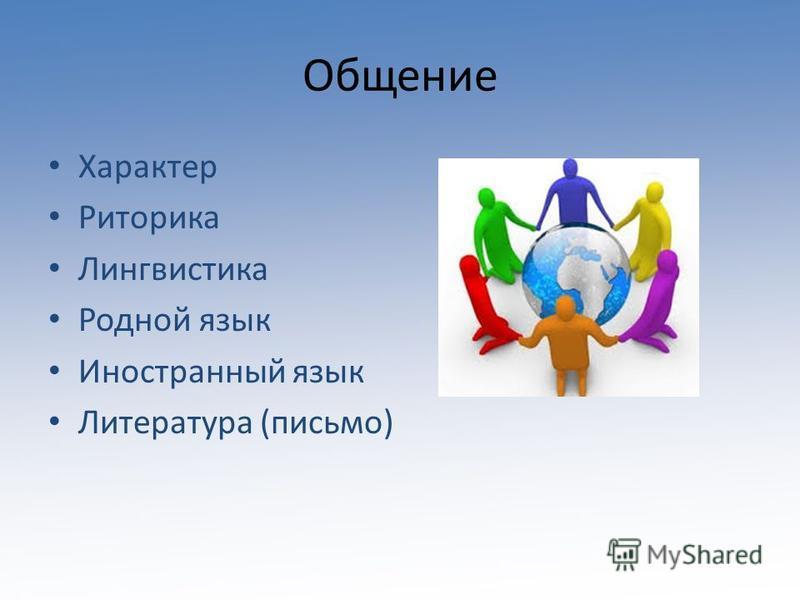 Общение Характер Риторика Лингвистика Родной язык Иностранный язык Литература (письмо)