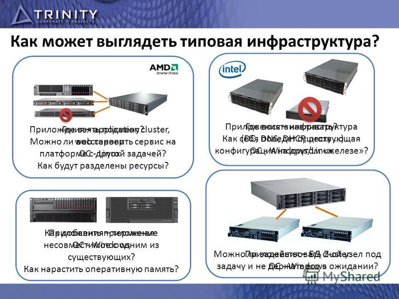 Как может выглядеть типовая инфраструктура? Приложения – application cluster, web сервер ОС - Linux Приложения – БД cluster ОС - Windows Приложения – инфраструктура (DC, DNS, DHCP, proxy …) ОС - Windows/Linux Приложения – терминал ОС - Windows Где во
