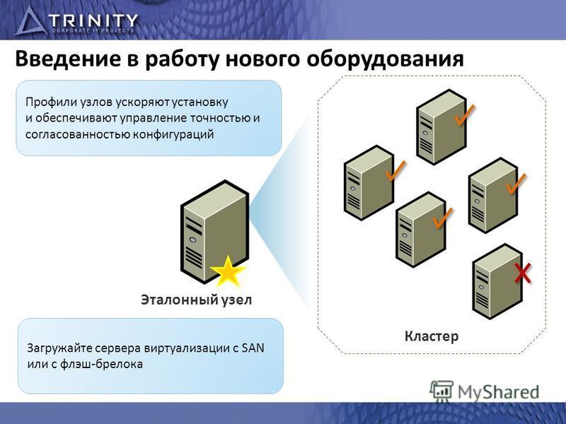 Введение в работу нового оборудования Кластер Эталонный узел Профили узлов ускоряют установку и обеспечивают управление точностью и согласованностью конфигураций Загружайте сервера виртуализации с SAN или с флэш-брелока