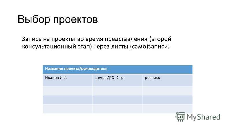Выбор проектов Запись на проекты во время представления (второй консультационный этап) через листы (само)записи. Название проекта/руководитель Иванов И.И.1 курс Д\О, 2 гр.роспись