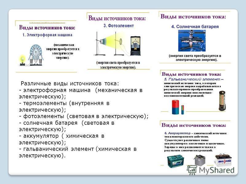 Различные виды источников тока: - электрофорная машина (механическая в электрическую); - термоэлементы (внутренняя в электрическую); - фотоэлементы (световая в электрическую); - солнечная батарея (световая в электрическую); - аккумулятор ( химическая