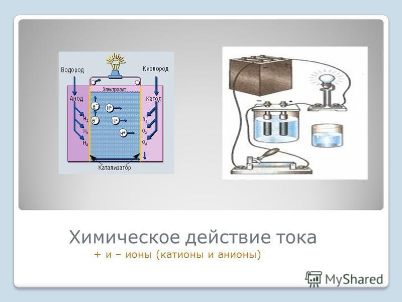 Химическое действие тока + и – ионы (катионы и анионы)