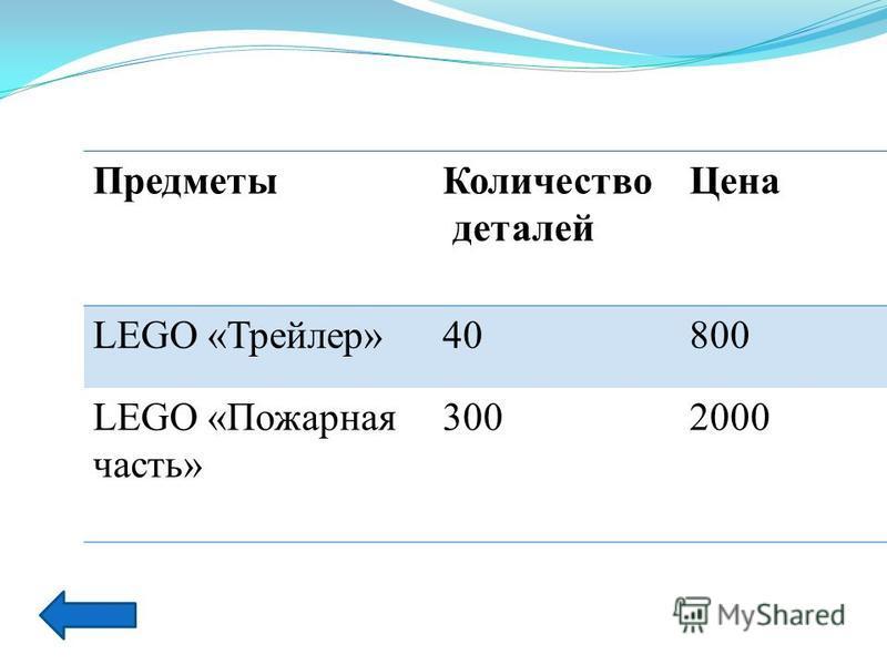 Предметы Количество деталей Цена LEGO «Трейлер»40800 LEGO «Пожарная часть» 3002000