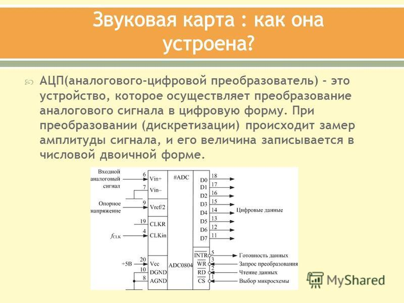 АЦП(аналогового-цифровойй преобразователь) - это устройство, которое осуществляет преобразование аналогового сигнала в цифровую форму. При преобразовании (дискретизации) происходит замер амплитуды сигнала, и его величина записывается в числовой двоич