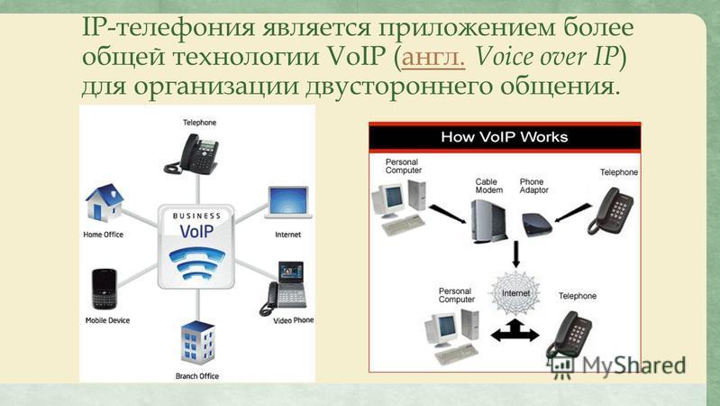 IP-телефонииия является приложением более общей технологии VoIP (англ. Voice over IP ) для организации двустороннего общения.англ.