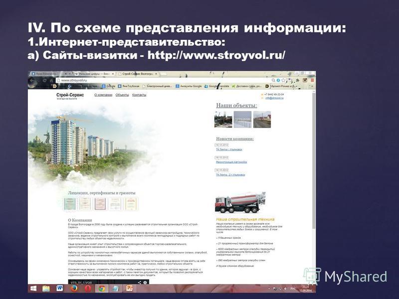 IV. По схеме представления информации: 1.Интернет-представительство: а) Сайты-визитки - http://www.stroyvol.ru/