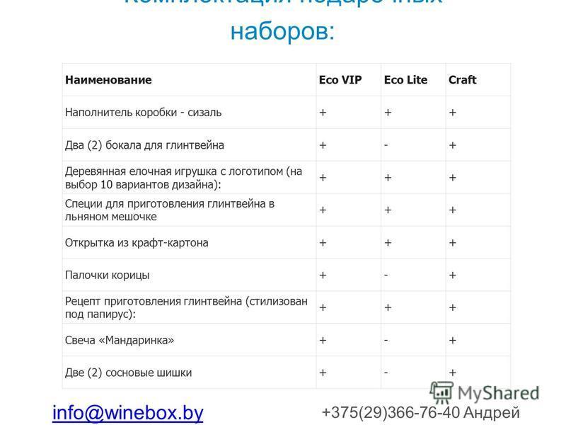 Комплектация подарочных наборов: НаименованиеEco VIPEco LiteCraft Наполнитель коробки - сизаль+++ Два (2) бокала для глинтвейна+-+ Деревянная елочная игрушка с логотипом (на выбор 10 вариантов дизайна): +++ Специи для приготовления глинтвейна в льнян