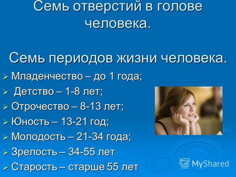 Семь отверстий в голове человека. Семь периодов жизни человека. Младенчество – до 1 года; Младенчество – до 1 года; Детство – 1-8 лет; Детство – 1-8 лет; Отрочество – 8-13 лет; Отрочество – 8-13 лет; Юность – 13-21 год; Юность – 13-21 год; Молодость