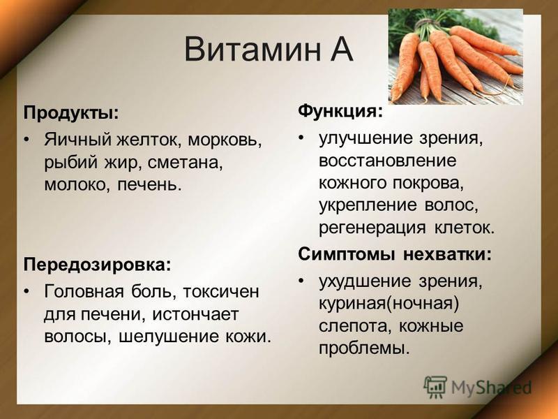 Витамин А Продукты: Яичный желток, морковь, рыбий жир, сметана, молоко, печень. Передозировка: Головная боль, токсичен для печени, истончает волосы, шелушение кожи. Функция: улучшение зрения, восстановление кожного покрова, укрепление волос, регенера