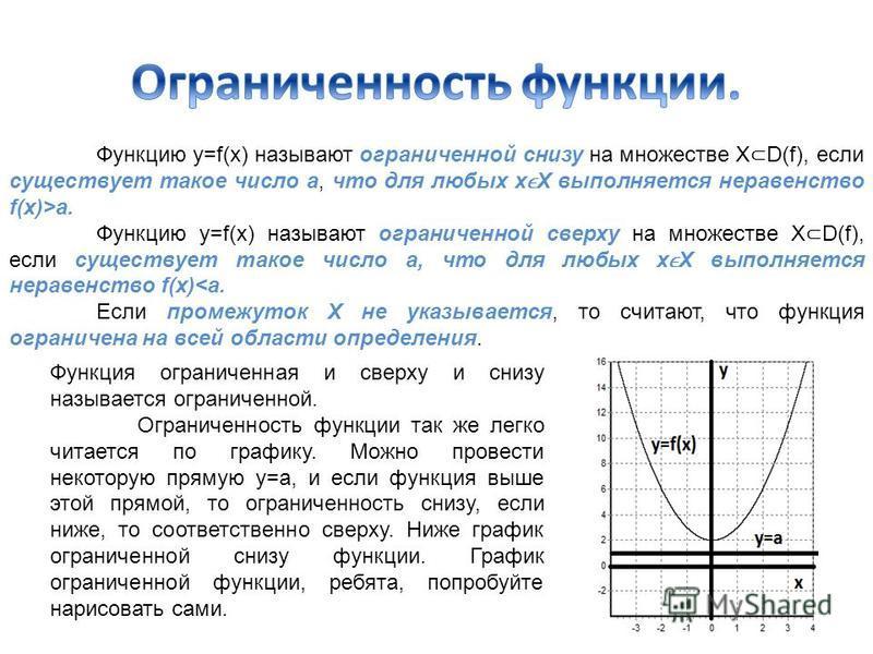 Функцию y=f(x) называют ограниченной снизу на множестве Х D(f), если существует такое число а, что для любых хХ выполняется неравенство f(x)>a. Функцию y=f(x) называют ограниченной сверху на множестве Х D(f), если существует такое число а, что для лю