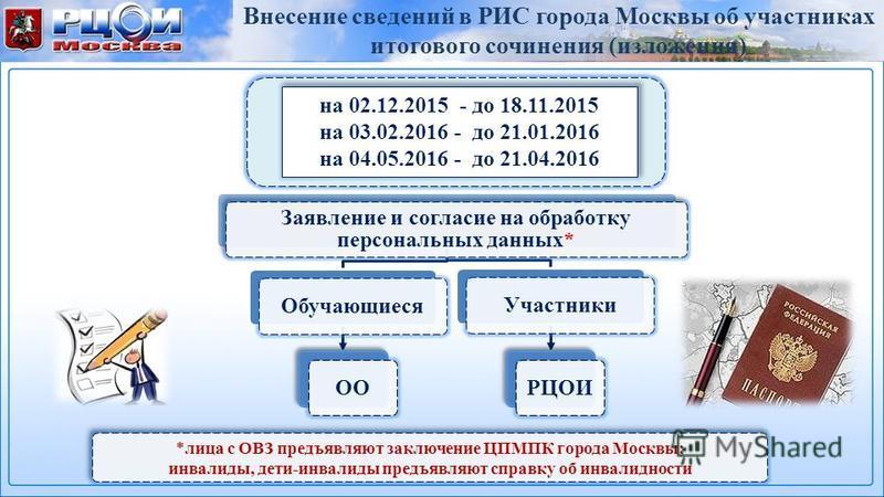 на 02.12.2015 - до 18.11.2015 на 03.02.2016 - до 21.01.2016 на 04.05.2016 - до 21.04.2016 на 02.12.2015 - до 18.11.2015 на 03.02.2016 - до 21.01.2016 на 04.05.2016 - до 21.04.2016 Заявление и согласие на обработку персональных данных* Обучающиеся ООУ