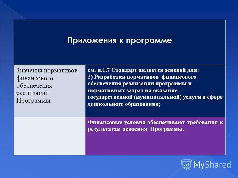 Приложения к программе Значения нормативов финансового обеспечения реализации Программы см. п.1.7 Стандарт является основой для: 3) Разработки нормативов финансового обеспечения реализации программы и нормативных затрат на оказание государственной (м