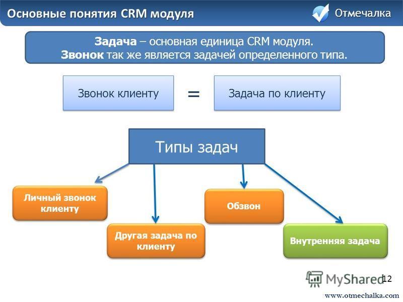 www.otmechalka.com 12 Основные понятия CRM модуля Основные понятия CRM модуля Отмечалка Звонок клиенту = Задача по клиенту Личный звонок клиенту Другая задача по клиенту Обзвон Внутренняя задача Типы задач Задача – основная единица CRM модуля. Звонок