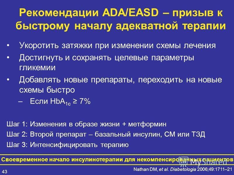 43 Рекомендации ADA/EASD – призыв к быстрому началу адекватной терапии Укоротить затяжки при изменении схемы лечения Достигнуть и сохранять целевые параметры гликемии Добавлять новые препараты, переходить на новые схемы быстро –Если HbA 1c 7% Шаг 1: