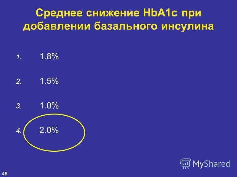46 Среднее снижение HbA1c при добавлении базального инсулина 1.1.8% 2.1.5% 3. 1.0% 4. 2.0%