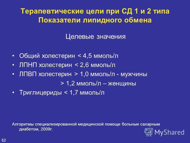 52 Терапевтические цели при СД 1 и 2 типа Показатели липидного обмена Целевые значения Общий холестерин < 4,5 ммоль/л ЛПНП холестерин < 2,6 ммоль/л ЛПВП холестерин > 1,0 ммоль/л - мужчины > 1,2 ммоль/л – женщины Триглицериды < 1,7 ммоль/л Алгоритмы с