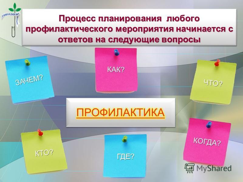 Процесс планирования любого профилактического мероприятия начинается с ответов на следующие вопросы ЗАЧЕМ? ЧТО? КОГДА? КТО? ГДЕ? КАК?