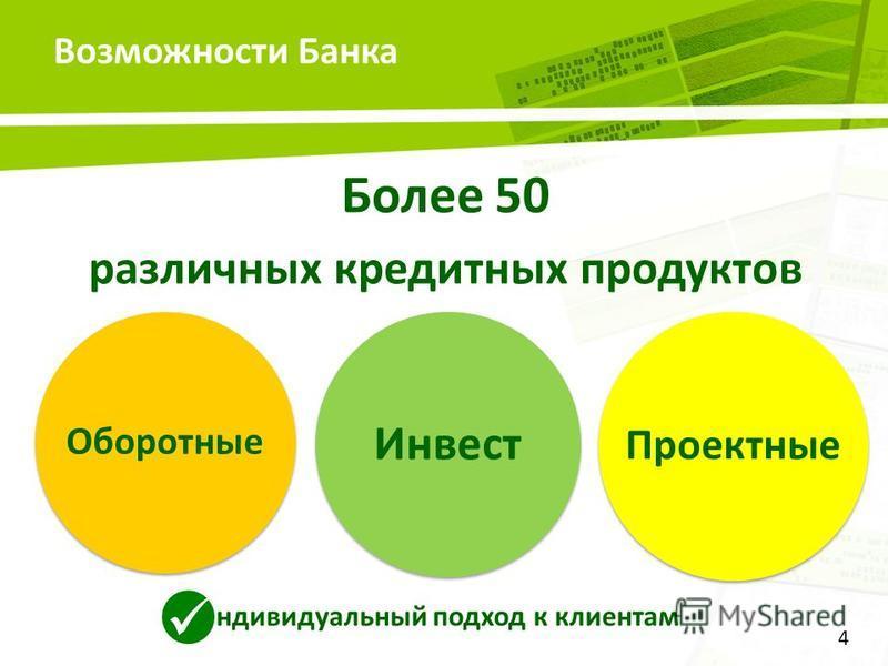 Возможности Банка 4 Оборотные Инвест Проектные Более 50 различных кредитных продуктов Индивидуальный подход к клиентам