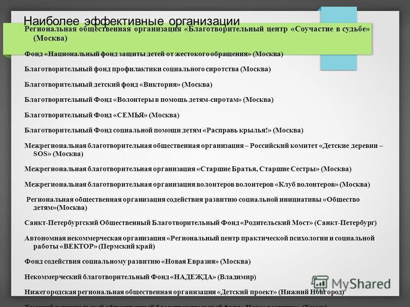 Наиболее эффективные организации Региональная общественная организация «Благотворительный центр «Соучастие в судьбе» (Москва) Фонд «Национальный фонд защиты детей от жестокого обращения» (Москва) Благотворительный фонд профилактики социального сиротс