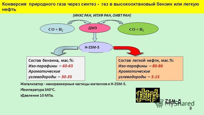 88 Состав легкой нефти, мас.%: Изо-парафины – 80-86 Ароматические углеводороды – 5-15 Состав бензина, мас.%: Изо-парафины – 60-65 Ароматические углеводороды – 30-35 СО + Н 2 H-ZSM-5 ДМЭ Катализатор - наноразмерные частицы металлов и H-ZSM-5. Температ