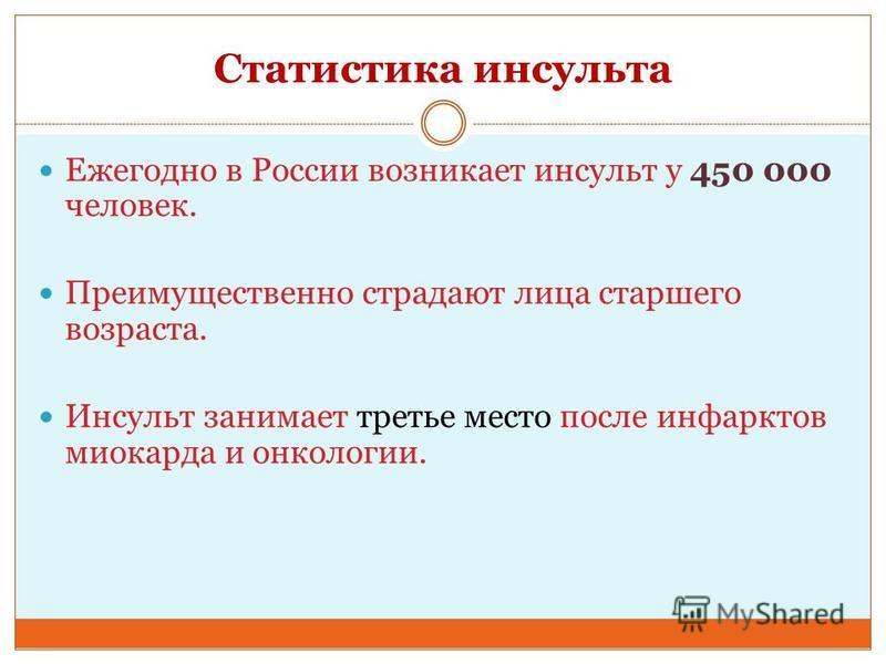 Статистика инсульта Ежегодно в России возникает инсульт у 450 000 человек. Преимущественно страдают лица старшего возраста. Инсульт занимает третье место после инфарктов миокарда и онкологии.