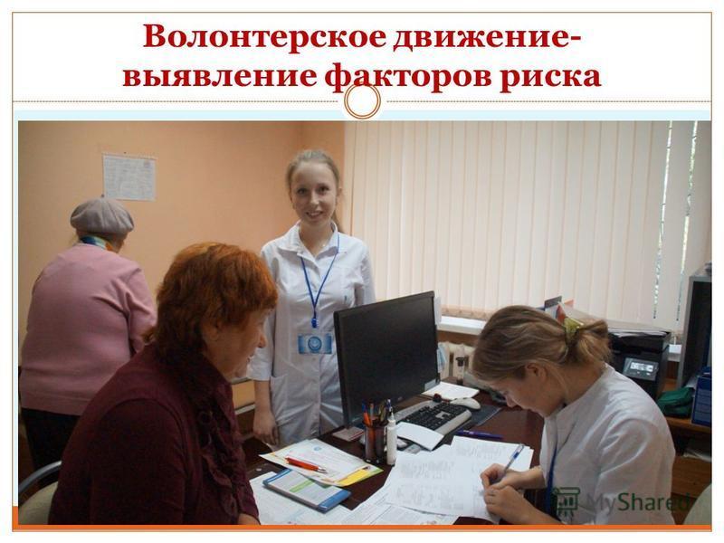 Волонтерское движение- выявление факторов риска