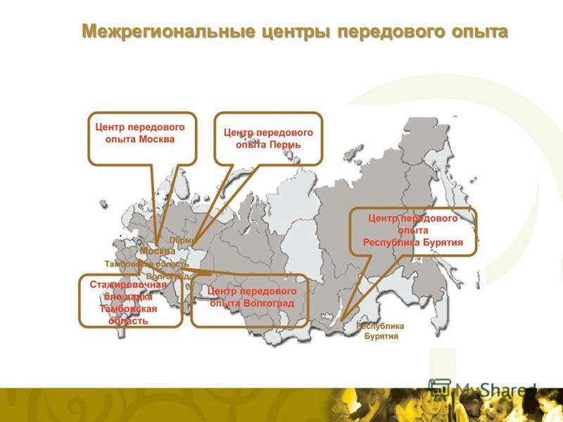 Межрегиональные центры передового опыта