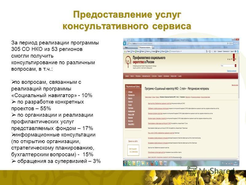 Предоставление услуг консультативного сервиса За период реализации программы 305 СО НКО из 53 регионов смогли получить консультирование по различным вопросам, в т.ч.: по вопросам, связанным с реализаций программы «Социальный навигатор» - 10% - по раз