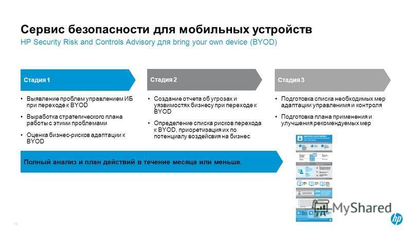 Сервис безопасности для мобильных устройств HP Security Risk and Controls Advisory для bring your own device (BYOD) Стадия 1 Стадия 2 Стадия 3 Выявление проблем управлением ИБ при переходе к BYOD Выработка стратегического плана работы с этими проблем