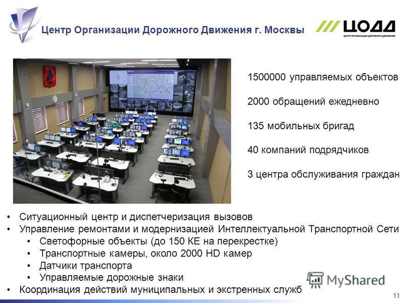 11 Центр Организации Дорожного Движения г. Москвы Ситуационный центр и диспетчеризация вызовов Управление ремонтами и модернизацией Интеллектуальной Транспортной Сети Светофорные объекты (до 150 КЕ на перекрестке) Транспортные камеры, около 2000 HD к