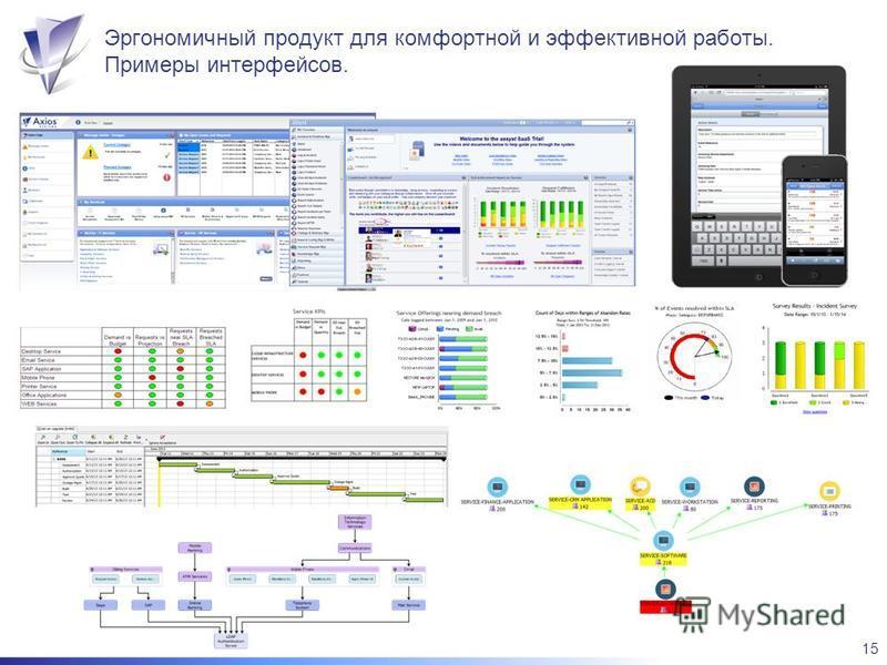 15 Эргономичный продукт для комфортной и эффективной работы. Примеры интерфейсов.