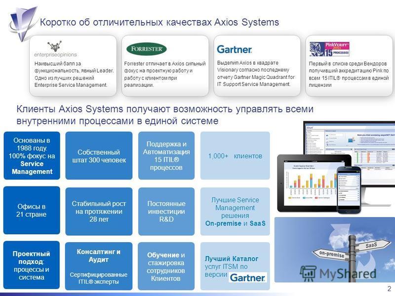 2 Коротко об отличительных качествах Axios Systems Клиенты Axios Systems получают возможность управлять всеми внутренними процессами в единой системе Основаны в 1988 году. 100% фокус на Service Management Собственный штат 300 человек Поддержка и Авто