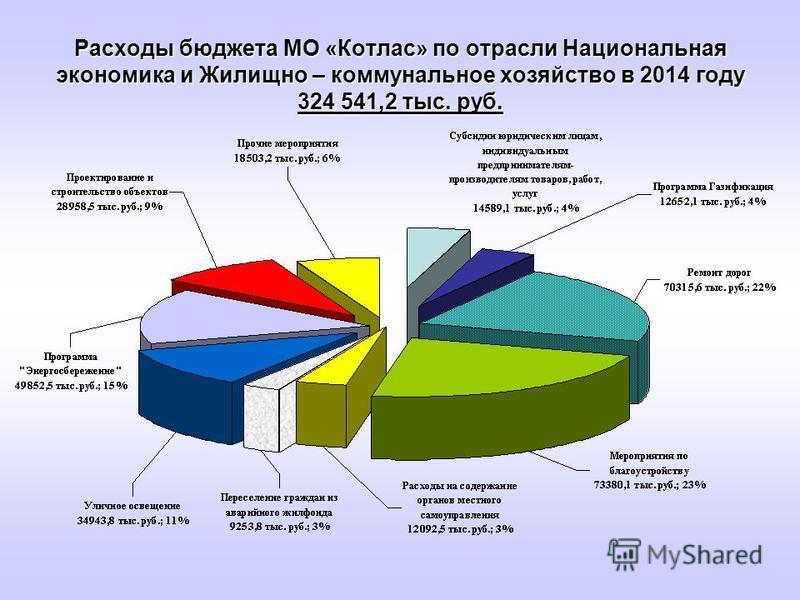 Расходы бюджета МО «Котлас» по отрасли Национальная экономика и Жилищно – коммунальное хозяйство в 2014 году 324 541,2 тыс. руб.