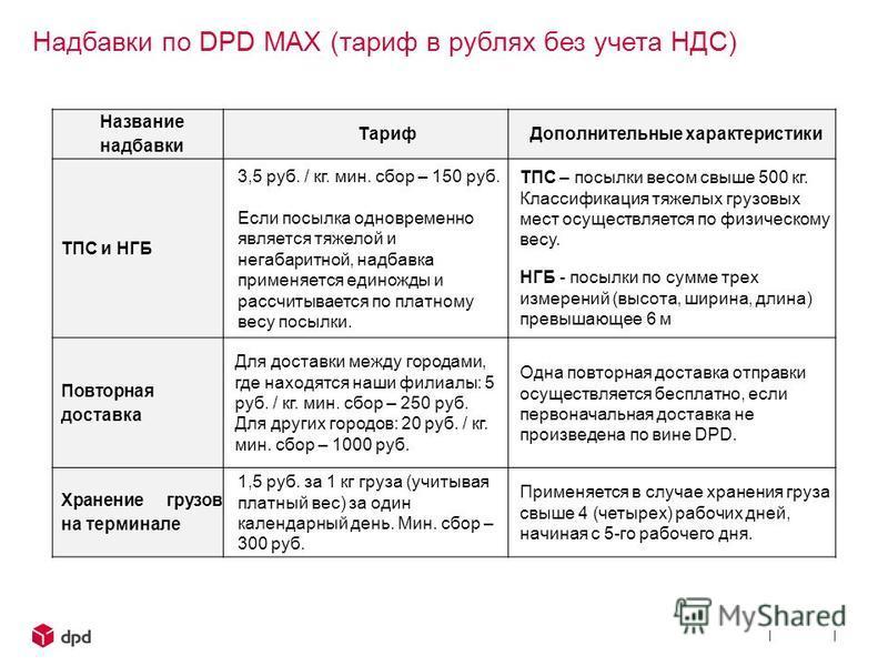 Надбавки по DPD MAX (тариф в рублях без учета НДС) Название надбавки Тариф Дополнительные характеристики ТПС и НГБ 3,5 руб. / кг. мин. сбор – 150 руб. Если посылка одновременно является тяжелой и негабаритной, надбавка применяется единожды и рассчиты